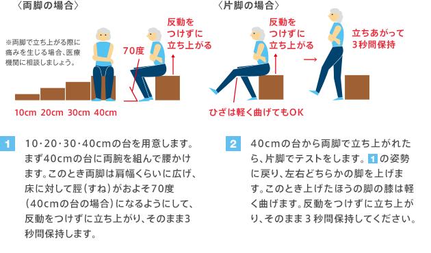 ロコモ度テスト(立ち上がりテスト)