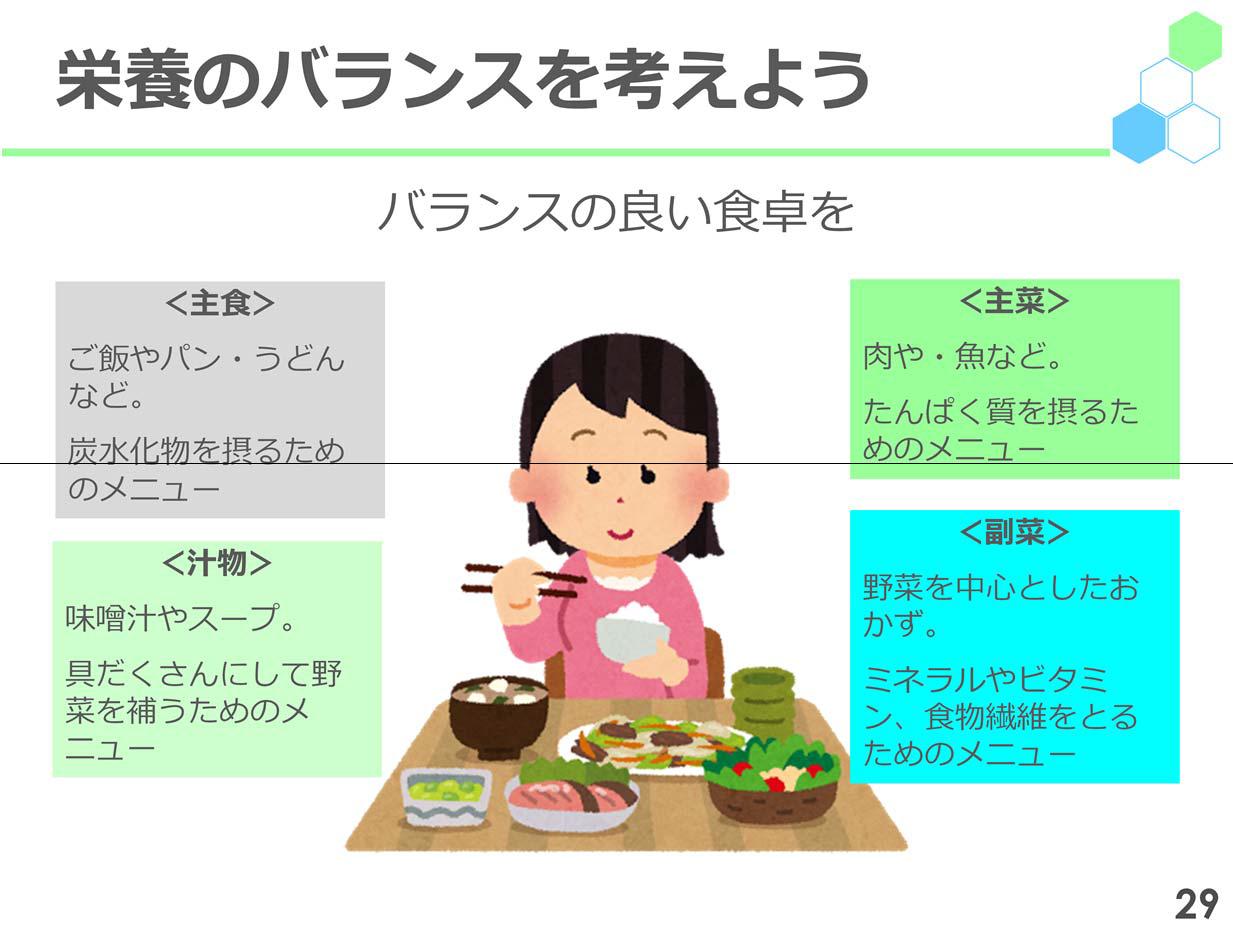 健康寿命延伸と食(栄養) | 実践情報 | かながわ未病改善ナビサイト