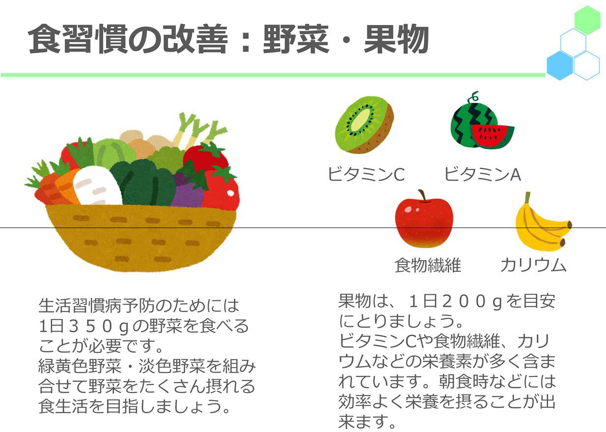 食習慣の改善:野菜・果物生活習慣病予防のためには1日350gの野菜を食べることが必要です。緑黄色野菜・淡色野菜を組み合せて野菜をたくさん摂れる食生活を目指しましょう。キウイフルーツ:ビタミンC、スイカ:ビタミンA、りんご:食物繊維、バナナ:カリウム果物は、1日200gを目安にとりましょう。ビタミンCや食物繊維、カリウムなどの栄養素が多く含まれています。朝食時などには効率よく栄養を摂ることが出来ます