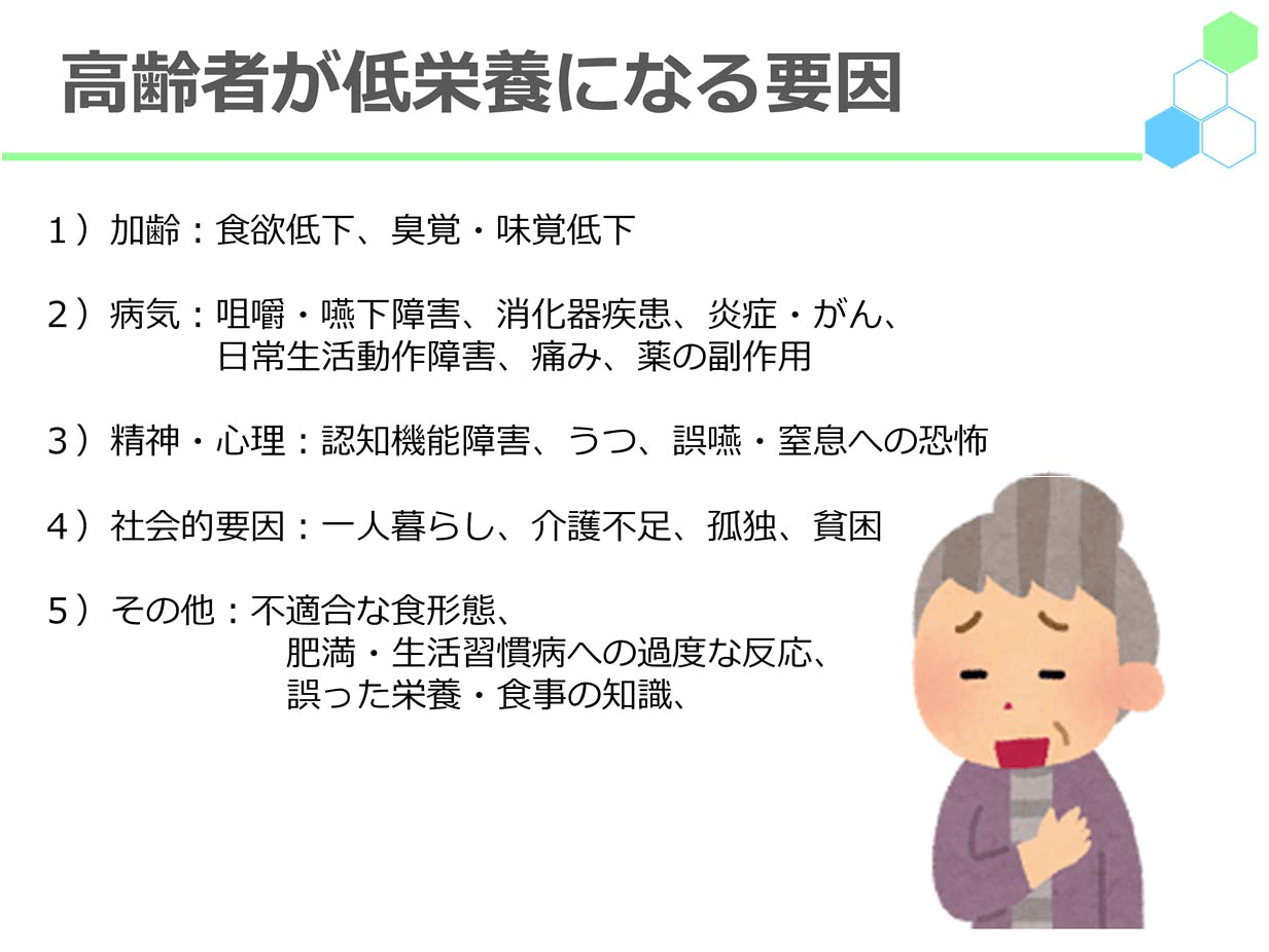 高齢者が低栄養になる要因1)加齢:食欲低下、臭覚・味覚低下2)病気:咀嚼・嚥下障害、消化器疾患、炎症・がん、日常生活動作障害、痛み、薬の副作用3)精神・心理:認知機能障害、うつ、誤嚥、窒息への恐怖4)社会的要因:一人暮らし、介護不足、孤独、貧困5)その他:不適合な食形態、肥満・生活習慣病への過度な反応、誤った栄養・食事の知識、